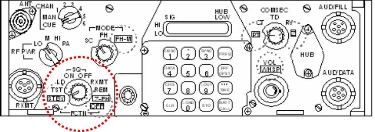 FMST Student Manual - FMST 1213 - Field Communication